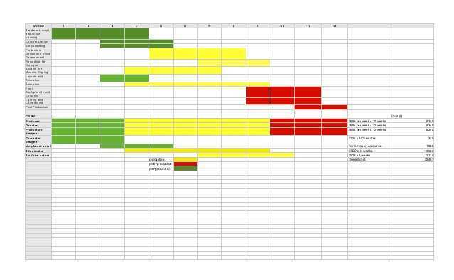 99 Format Animation Production Schedule Template Layouts for Animation Production Schedule Template