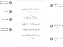 19 Best No Host Dinner Invitation Examples For Free with No Host Dinner Invitation Examples