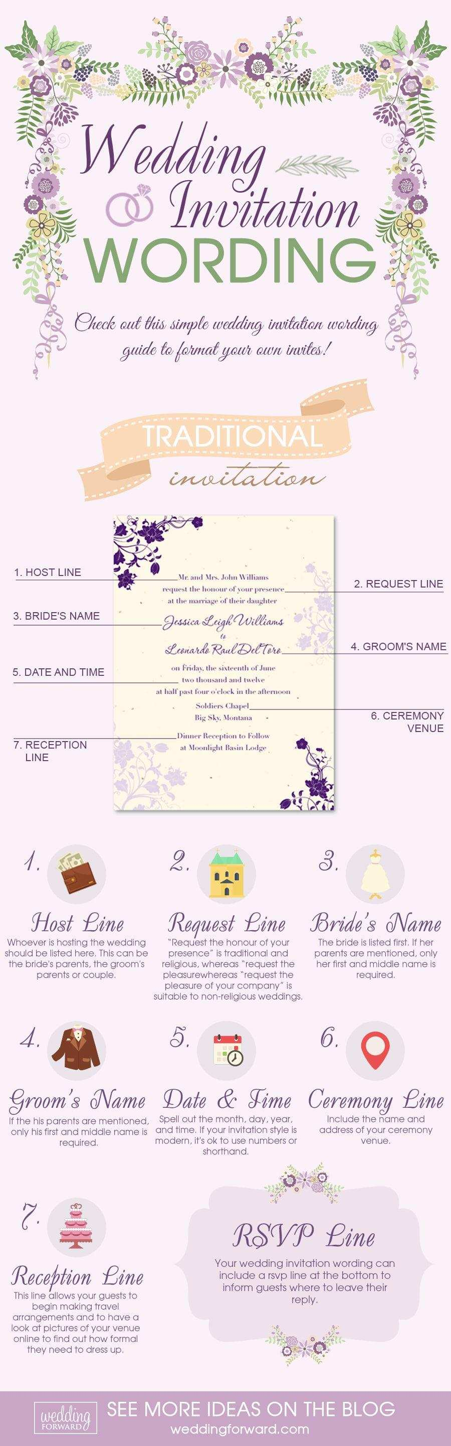 31 Customize Our Free Example Of Wedding Invitation With Reception Wording Layouts by Example Of Wedding Invitation With Reception Wording