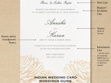 43 Report Hindu Wedding Invitation Template Layouts for Hindu Wedding Invitation Template